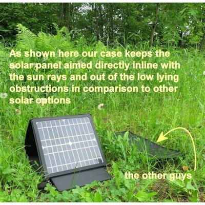 SunVolt MAX Portable Solar Charger